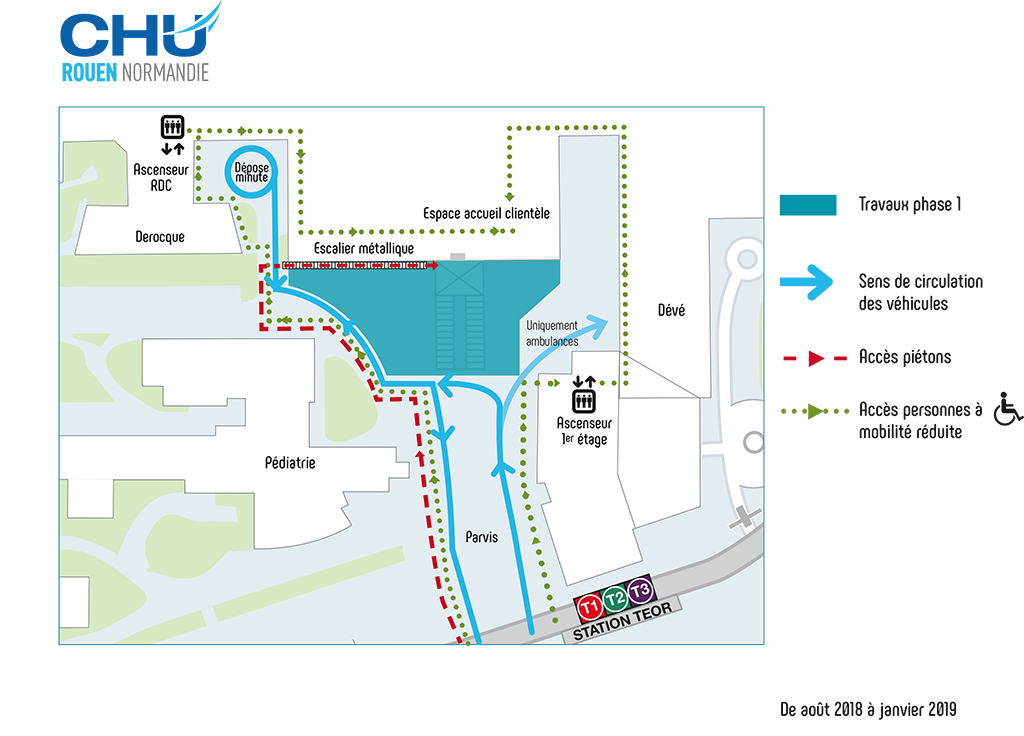 Plan de phasage bâtiment central de l'hôpital Charles-Nicolle d'août 2018 à janvier 2019