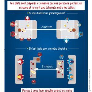Coronavirus : le bon plan de table pendant les fêtes